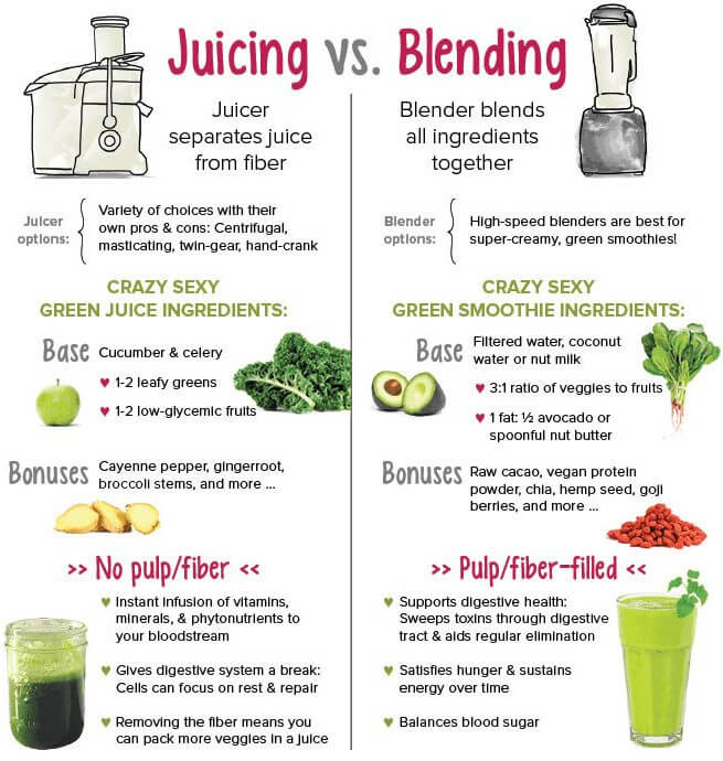 juicer-vs-blender-infographic